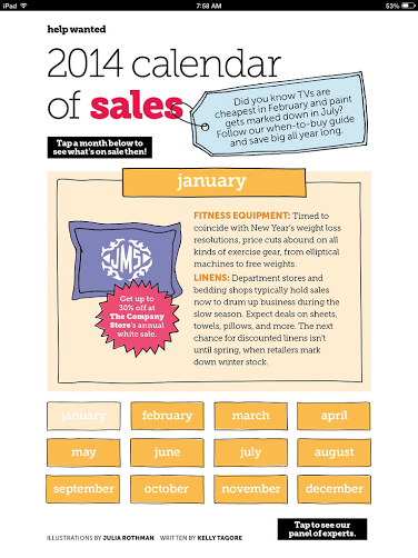 HGTV Magazine Calendar of Sales - January